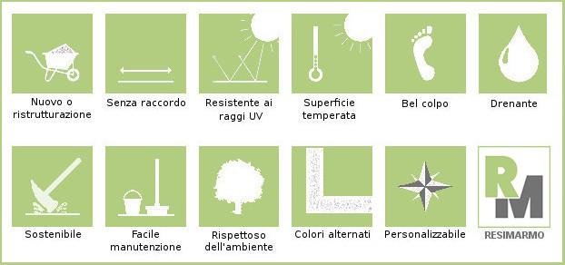 Piastrinica caratteristiche aggregati di marmi