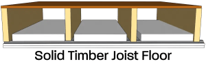 Solid timber joist floor cross section