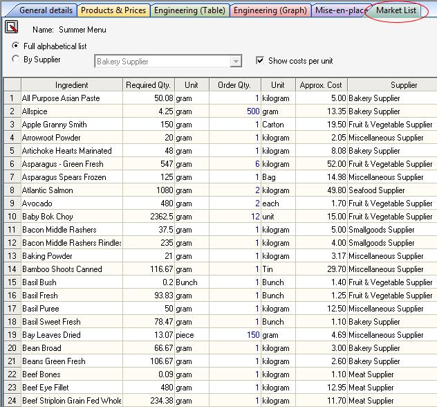 List Restaurants Online Ordering