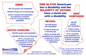 One in five Americans has a disability