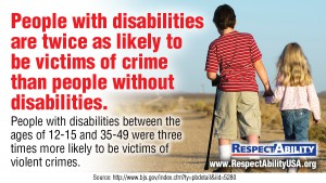 "Photo of a boy with a cane in one hand and holding the hand of a little girl in the other. They are walking away from the camera on a deserted road. The image is overlaid with the text: ""People with disabilities are twice as likely to be victims of crime than people without disabilities. People with disabilities between the ages of 12-15 and 35-49 were 3 times more likely to be victims of violent crimes; RespectAbility, www.RespectAbilityUSA.org. Source: http://www.bjs.gov/index.cfm?ty=pbdetail&iid=5280"
