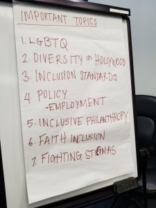 A brainstormed list of possible topics for RespectAbility to focus on. The list is 1) LGBTQ 2) Diversity in Hollywood 3) Inclusion Standards 4) Policy - Employment 5) Inclusive Philanthropy 6) Faith Inclusion 7) Fighting Stigmas