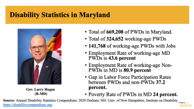 Slide with disability statistics in Maryland and a photo of Governor Larry Hogan
