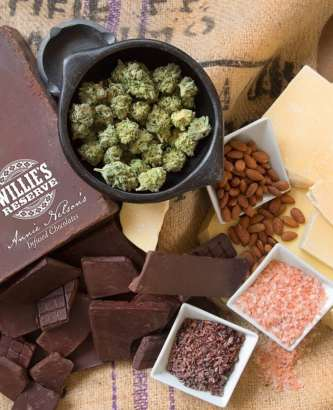 The Myths and Misconceptions of Edible Marijuana (Pt. 3)