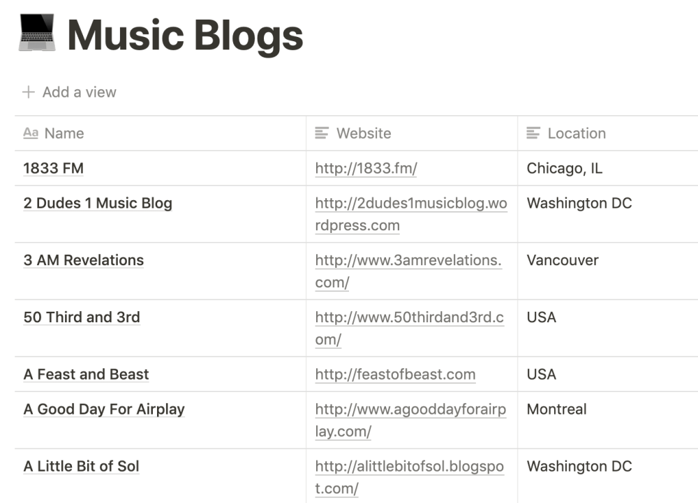 pitch your music to bloggers, curators, and influencers