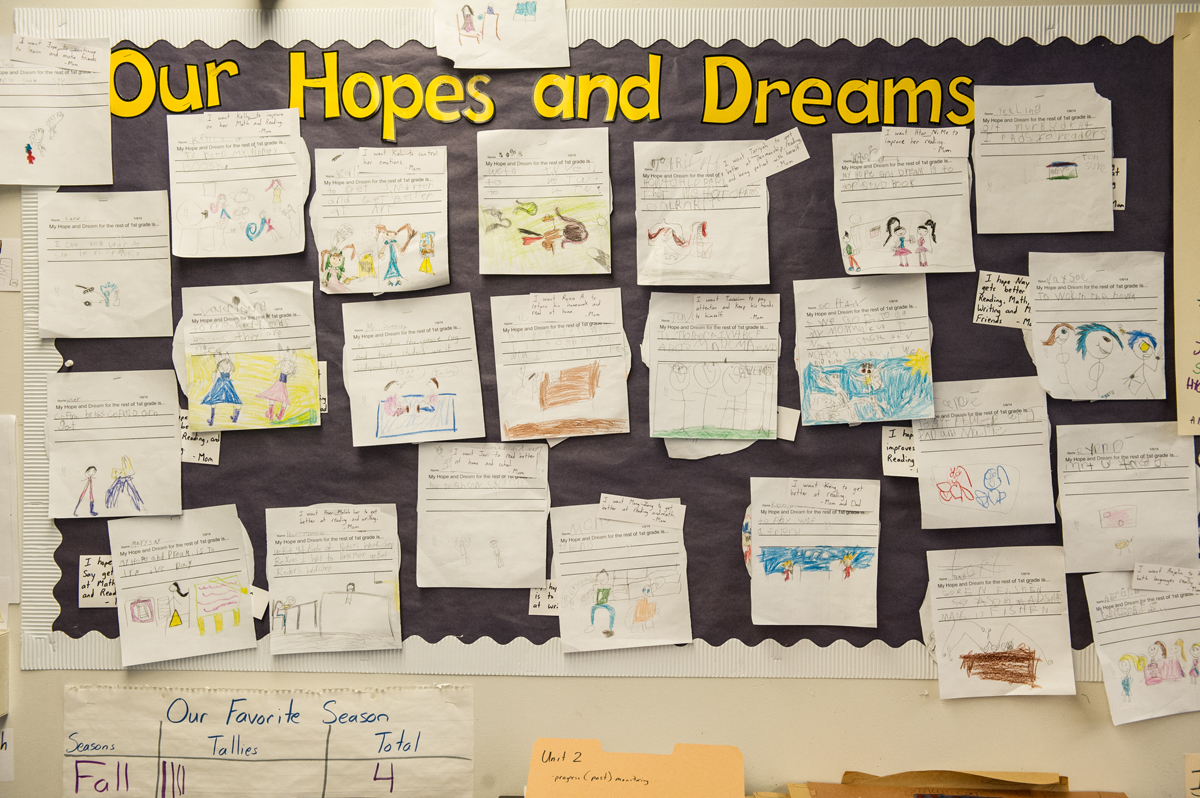 Hopes And Dreams In A Primary Classroom