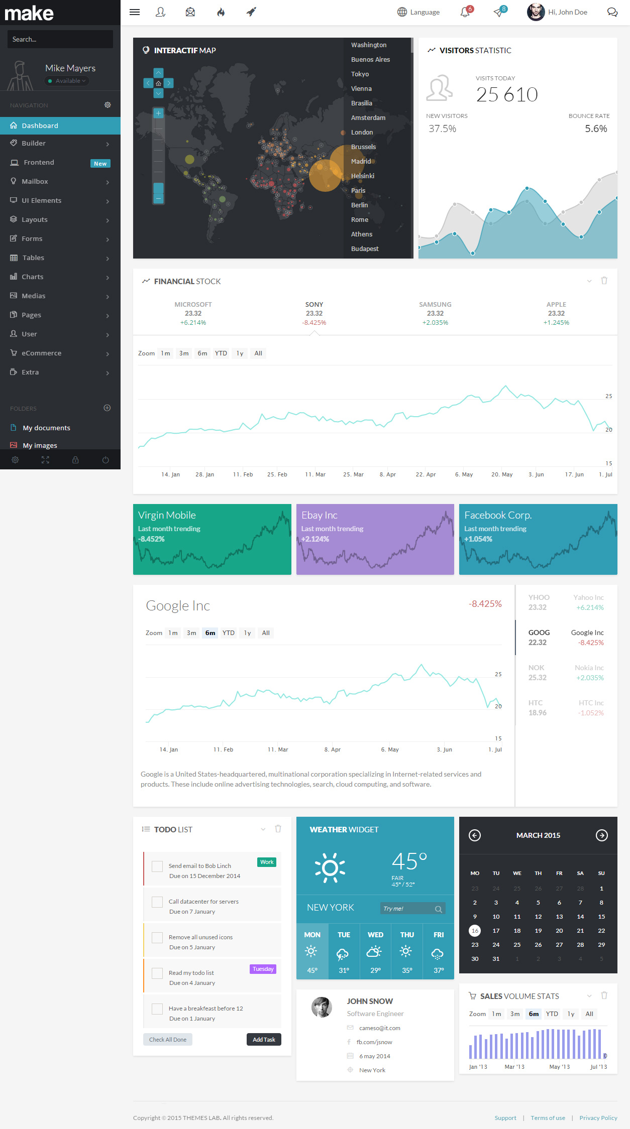 10 best responsive html5 admin dashboard panel templates in 2015