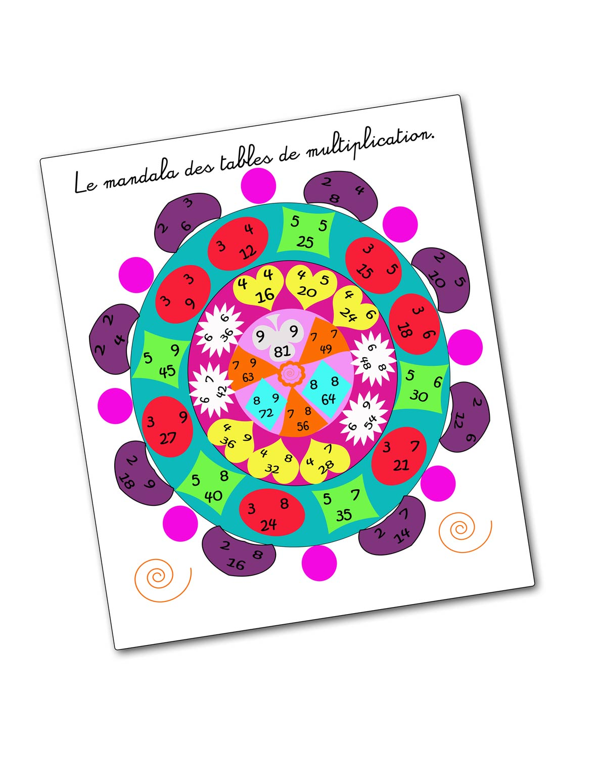 Mandala des tables de multiplication un monde meilleur for Table de multiplication de 5