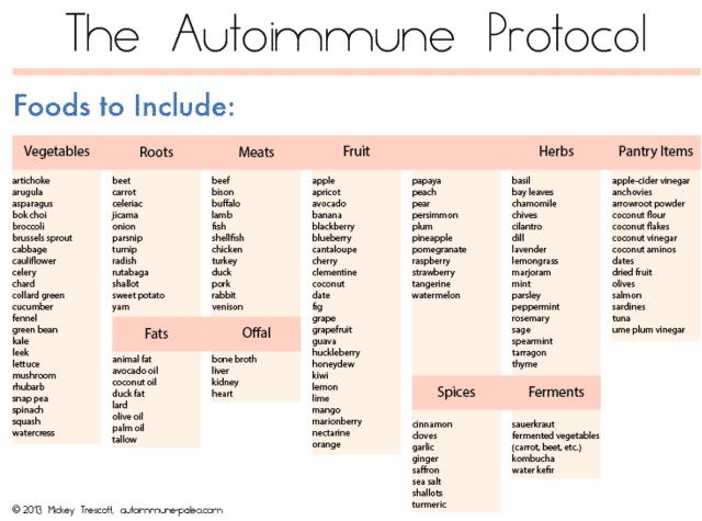 Hashimoto Disease Food List