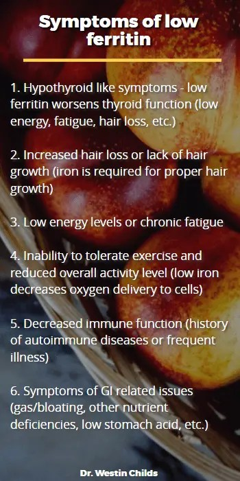 Symptoms of low ferritin