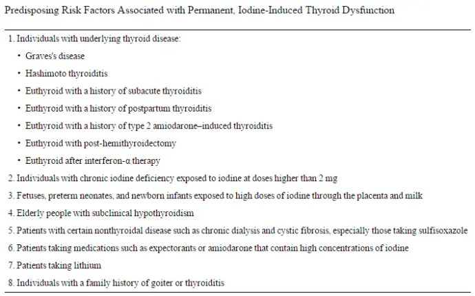 factors that change iodine dosing