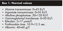 normal ranges for liver function tests