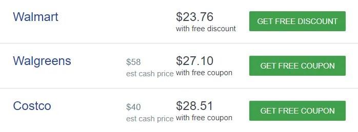 prometrium pricing