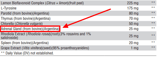Example of adrenal glandulars on a supplement label