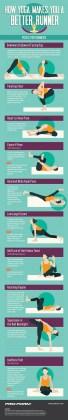yoga_infographic_800