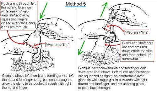 Método manual #5