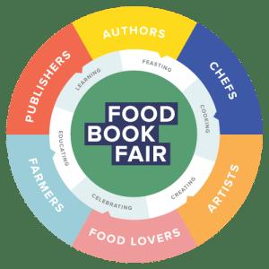FoodBookFair_UntappedCities_April2014