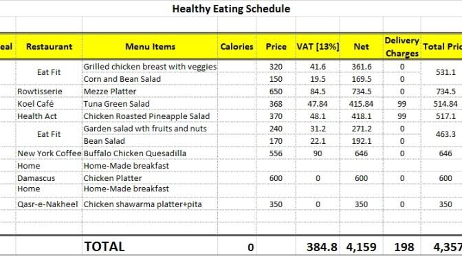 5 Days Health n Wealth Report