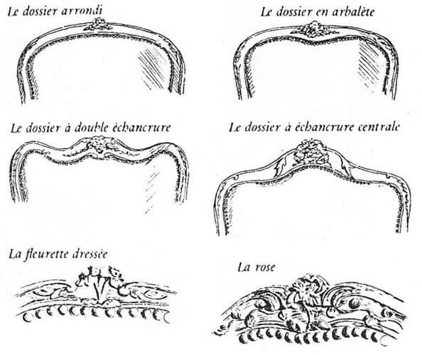 Restauration De Meubles Atelier Bence Style Louis XV