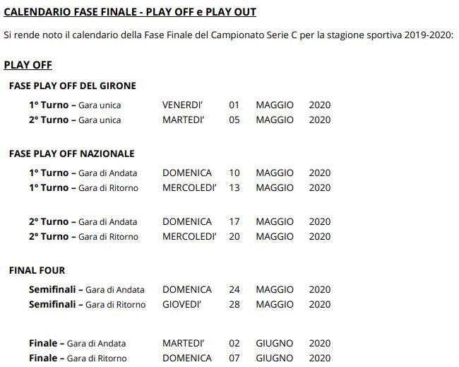 Play Off Serie C 2019 2020