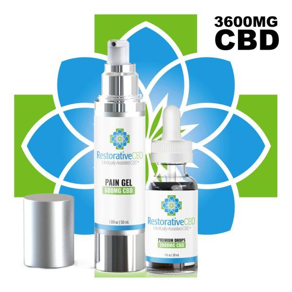Restorative CBD Products Pain Gel and Drops 3600mg CBD