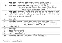RPSC SI Syllabus Paper-1