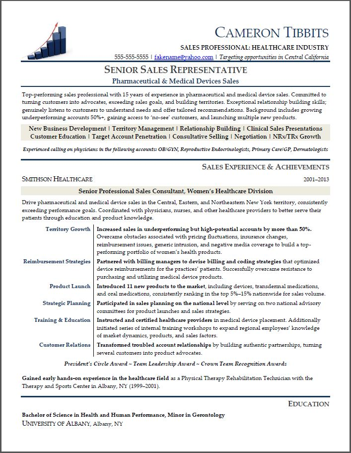 pharmaceutical sales resume examples - Sample Resume For Medical Representative