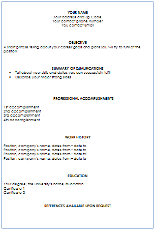 how do you format a resume resume format