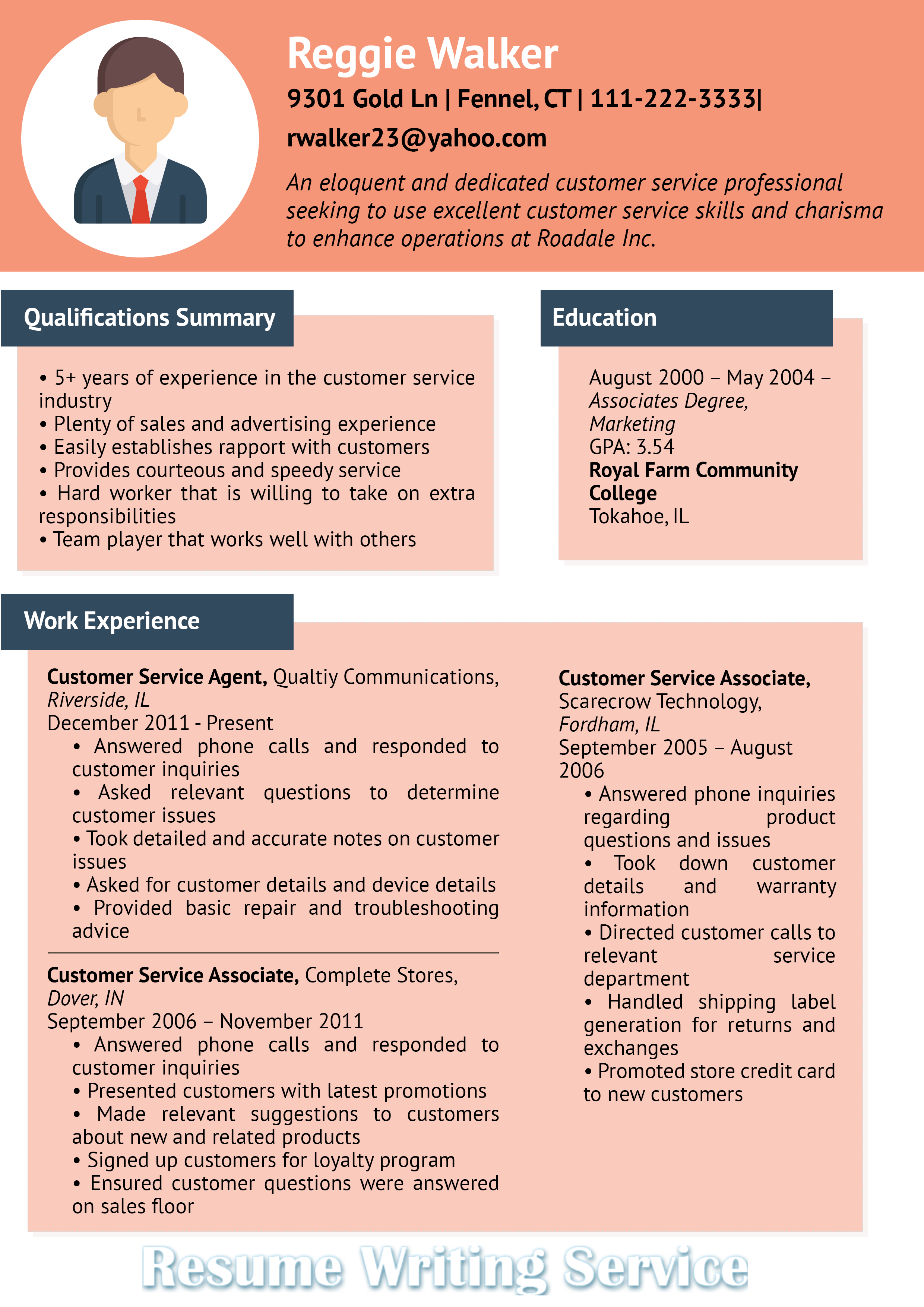 Best Resume Format With Genuine Reasons To Follow