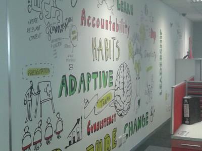 digital wallpaper murals