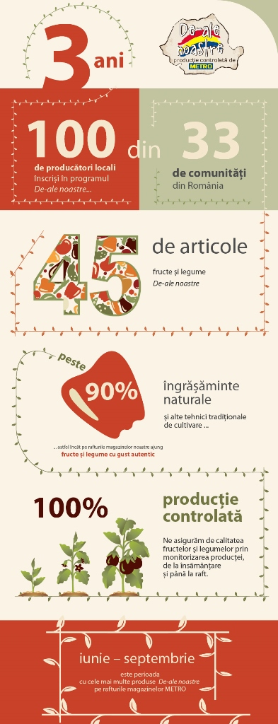 Infografic_de-ale_noastre_2
