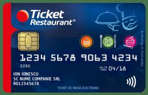 Kaufland - Card Ticket Restaurant