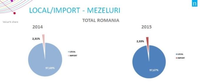 Pondere local-import