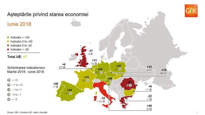 economiei