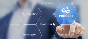 Retail Process Consulting