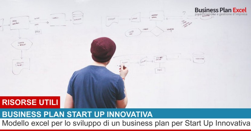 Business Plan Start Up Innovativa