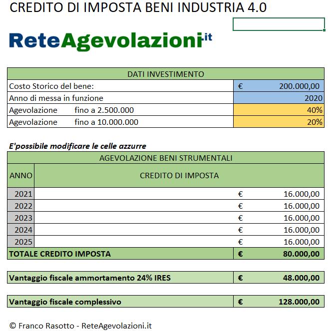 credito imposta industria 4 0 esempio di calcolo