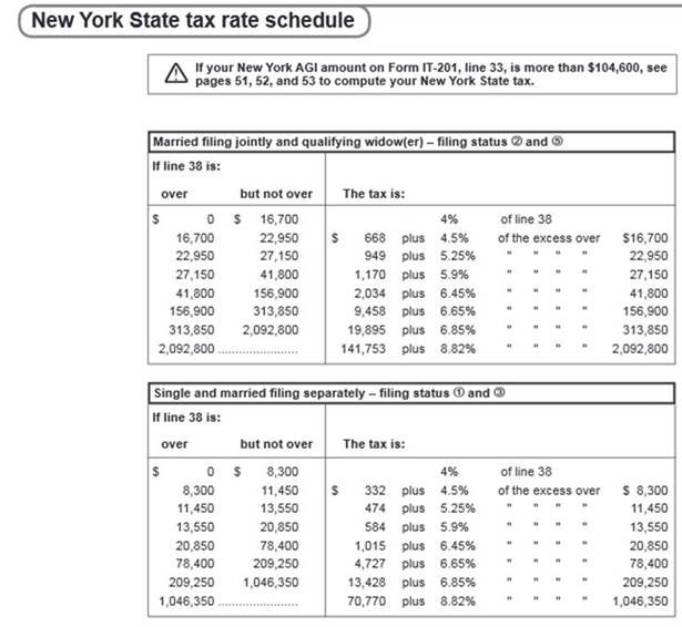 2018 List of New York Local Sales Tax Rates