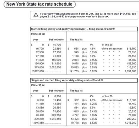NY Tax Table