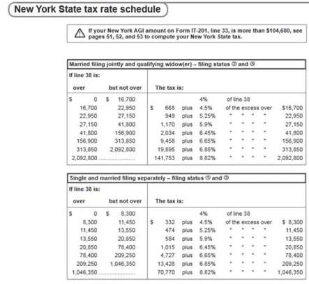 NY Tax Table