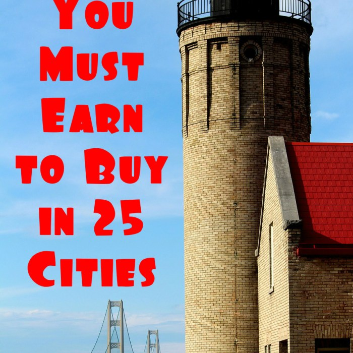 Some Surprises in What You Must Earn to Buy in 25 Cities
