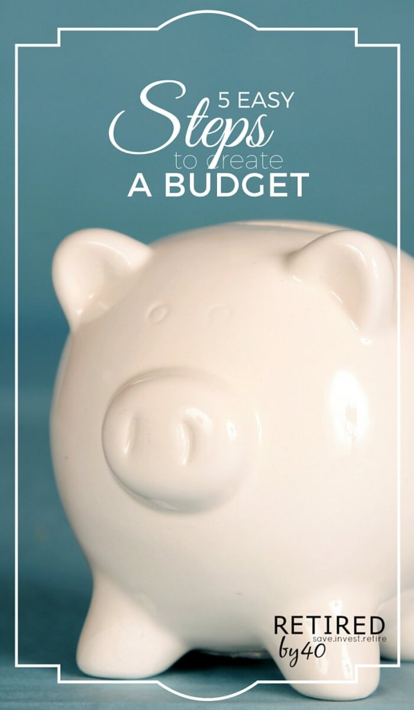 It's a new year, which means it's time for a new budget, but with free money management tools and 5 easy steps, you'll have a budget that can get you closer to your goals!