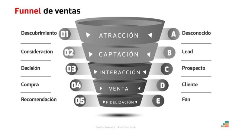 Diapositiva 23
