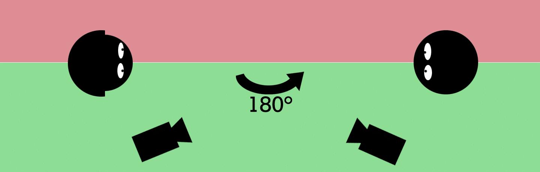180 degres exemple 3