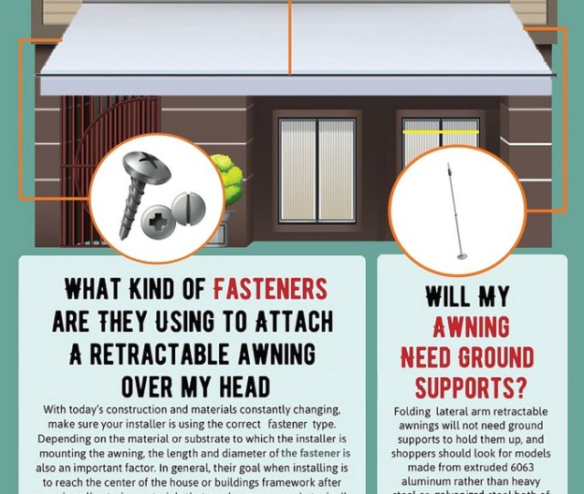 Other University Facts Of The Retract A Guide To Retractable Awnings