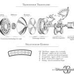 Schéma de la Transmission Transfluide de la Renault Frégate