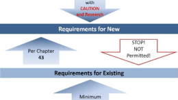 Application concept of NFPA 101