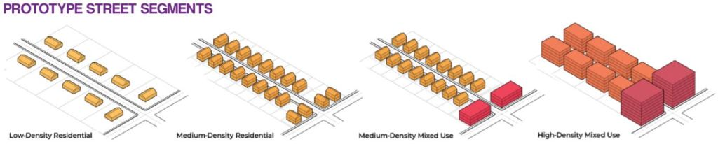 Layout of prototype street segments (PSS), representing common building and land-use characteristics across Massachusetts.