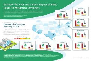 The Energy Estimator gives building owners, mechanical engineers, and facility managers a picture of the risk, costs, and carbon impacts of different ventilation and filtration approaches.