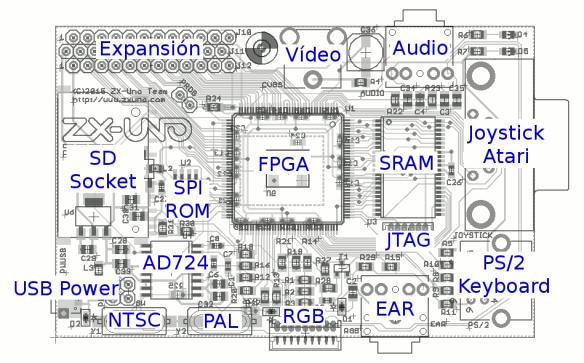 esquema FPGA uma Super Solução em Retrocomputação
